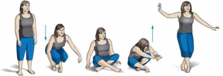 Тест на долголетие: несколько движений покажут, сколько осталось вашему телу…