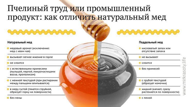 Как отличить настоящий мёд от подделки?