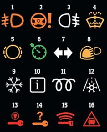 Значения значков на приборной панели. Для тех, кто не знает, но стесняется спросить!