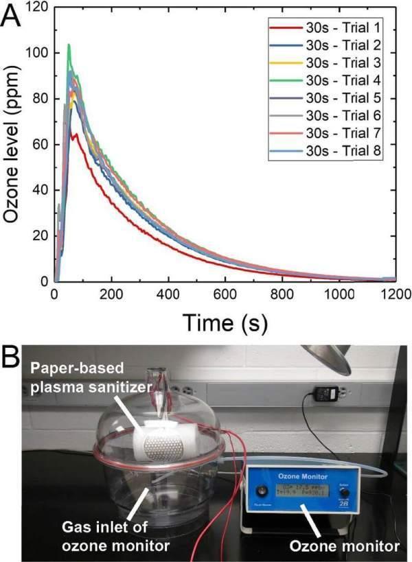 Ученые разработали дезинфицирующую бумагу
