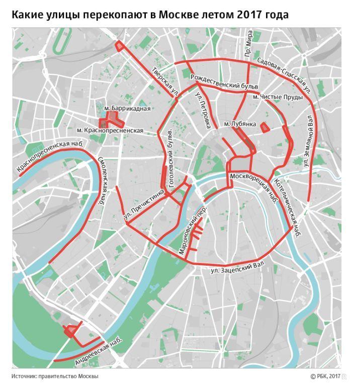 В центре Москвы нашли артефакты эпохи мезолита