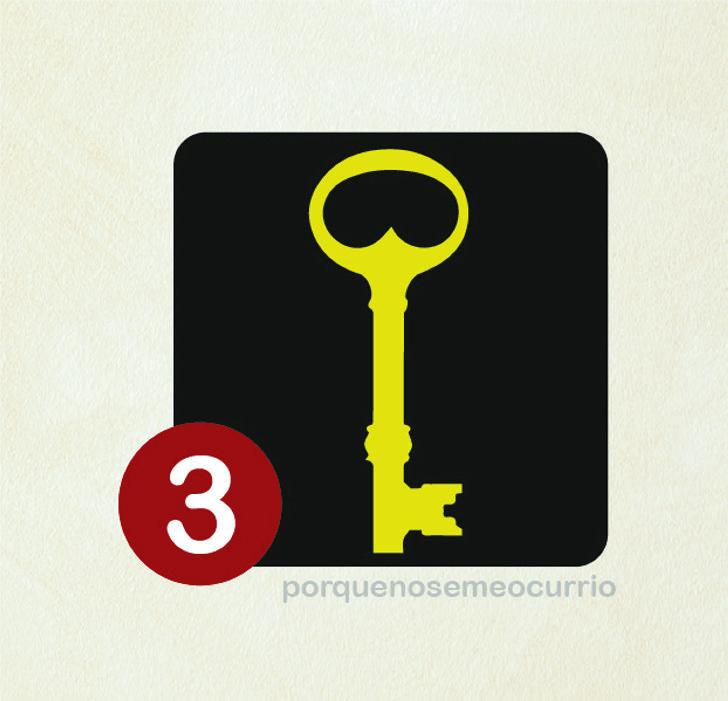 Выберите один ключ и он откроет ваши главные черты - Тест