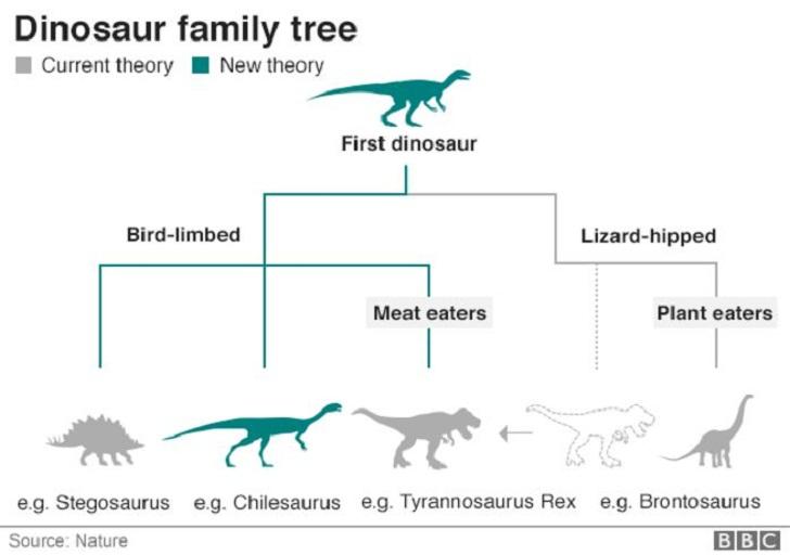 Кто такой «Динозавр Франкенштейна»