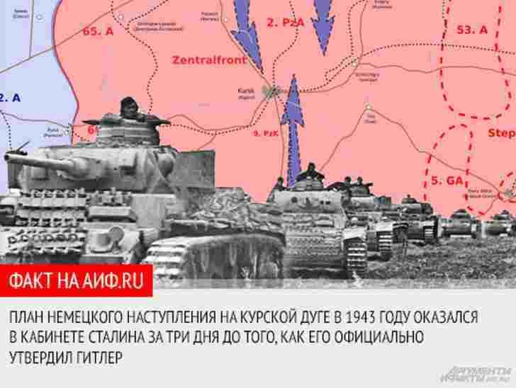 Малоизвестные факты о сражении на Курской дуге