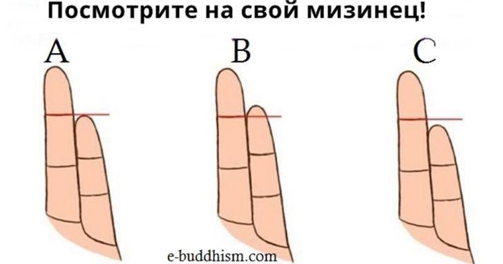 Что расскажут о вашем характере мизинец и безымянный пальцы?